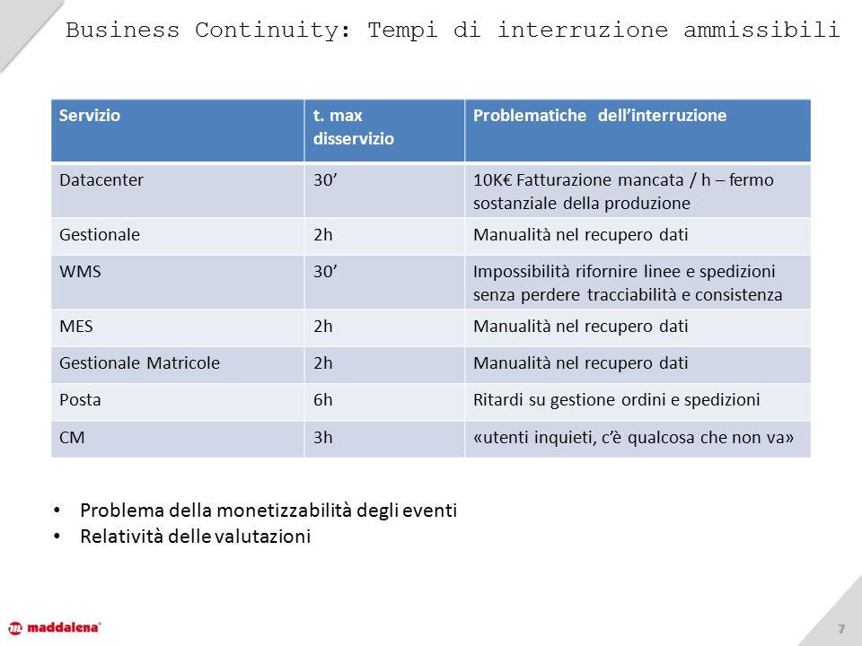 77 Business Continuity: Tempi di interruzione ammissibili Serviziot. max disservizio Problematiche dell'interruzione Datacenter30'10K€ Fatturazione ma