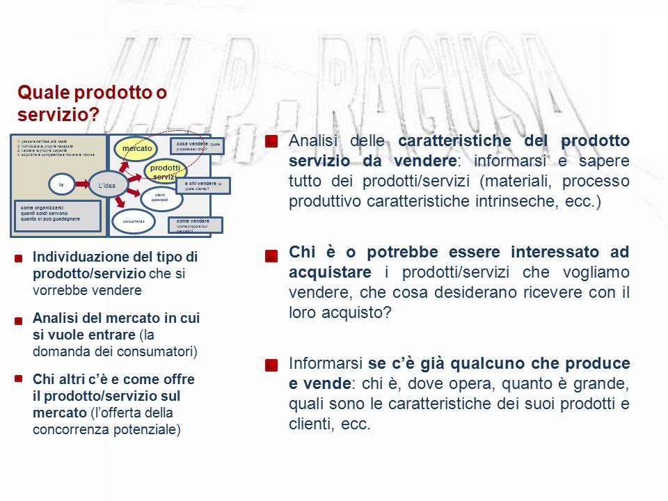 L'idea Io mercato clienti potenziali concorrenza prodotti servizi cosa vendere (quale prodotto/servizio)? a chi vendere (a quale cliente)? come vender
