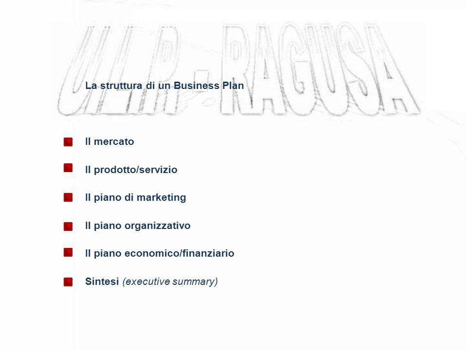 Obiettivi del corso La struttura di un Business Plan Il mercato Il prodotto/servizio Il piano di marketing Il piano organizzativo Il piano economico/f