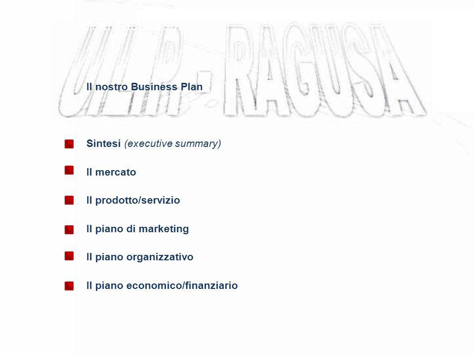 Obiettivi del corso Il nostro Business Plan Sintesi (executive summary) Il mercato Il prodotto/servizio Il piano di marketing Il piano organizzativo I