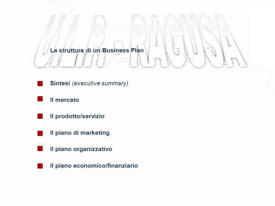 Obiettivi del corso La struttura di un Business Plan Sintesi (executive summary) Il mercato Il prodotto/servizio Il piano di marketing Il piano organi