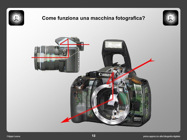 primo approccio alla fotografia digitale 13 Filippo Leone Come funziona una macchina fotografica?