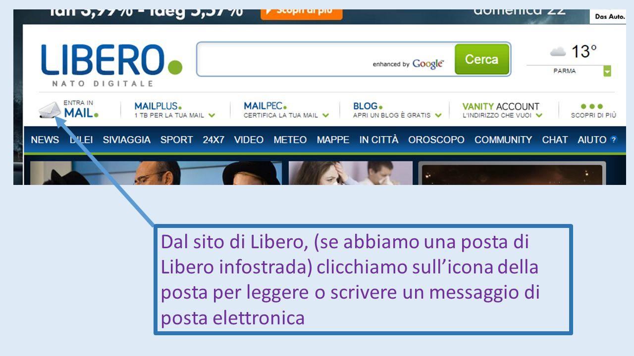 Dal sito di Libero, (se abbiamo una posta di Libero infostrada) clicchiamo sull'icona della posta per leggere o scrivere un messaggio di posta elettronica