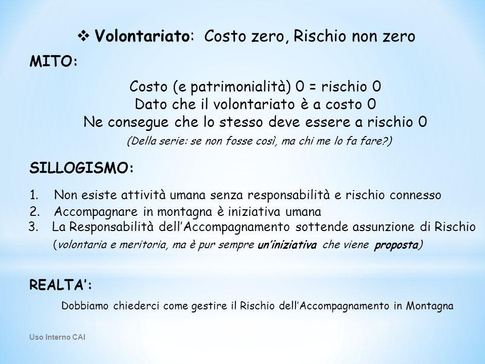  Volontariato: Costo zero, Rischio non zero MITO: SILLOGISMO: REALTA': Costo (e patrimonialità) 0 = rischio 0 Dato che il volontariato è a costo 0 Ne