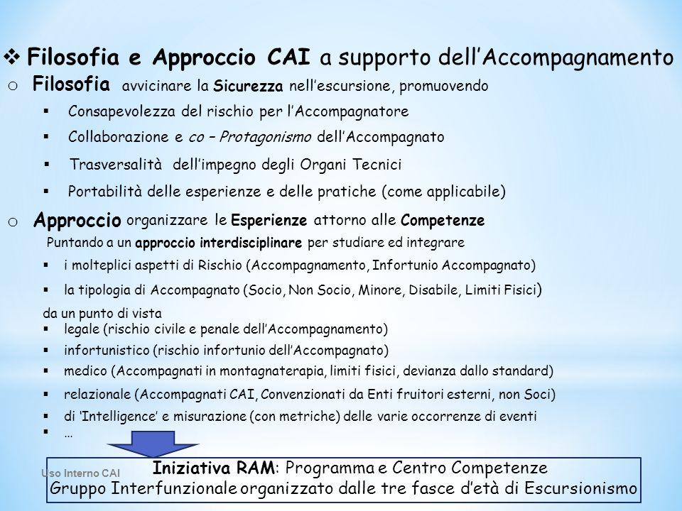  Filosofia e Approccio CAI a supporto dell'Accompagnamento Puntando a un approccio interdisciplinare per studiare ed integrare avvicinare la Sicurezz