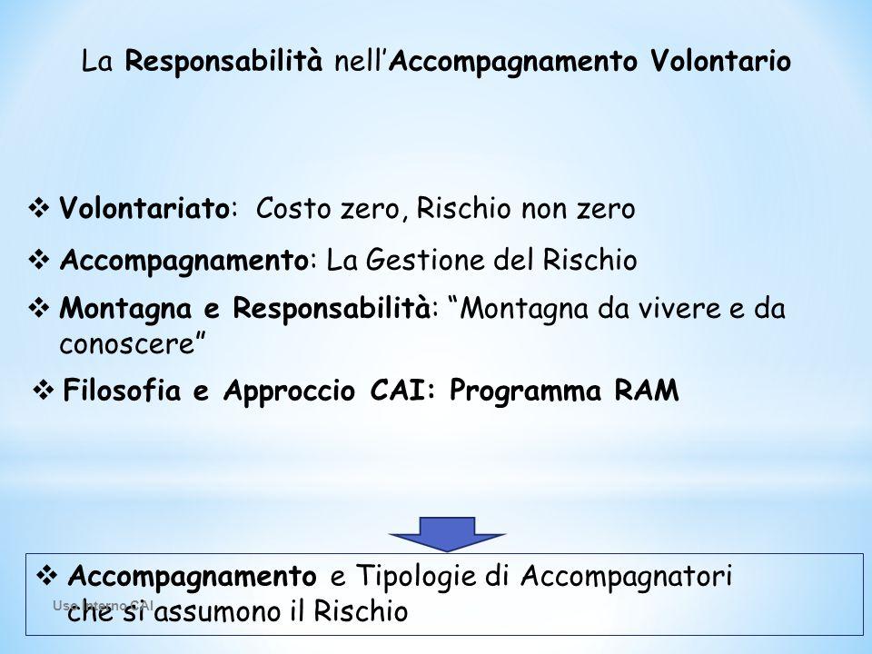 La Responsabilità nell'Accompagnamento Volontario  Volontariato: Costo zero, Rischio non zero  Accompagnamento: La Gestione del Rischio  Montagna e