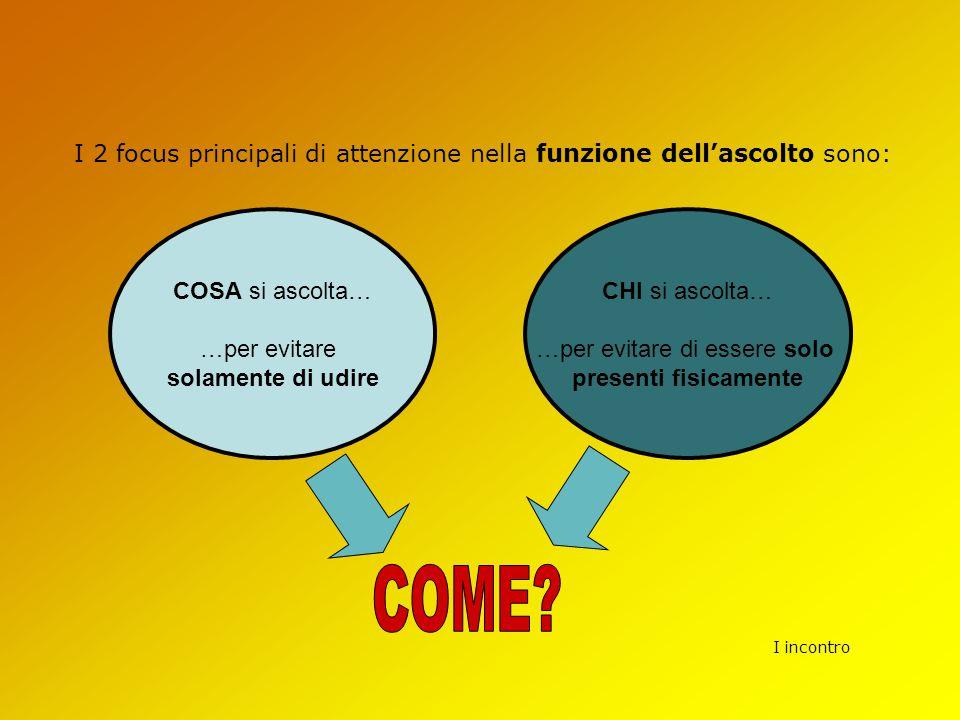 I incontro COSA si ascolta… …per evitare solamente di udire I 2 focus principali di attenzione nella funzione dell'ascolto sono: CHI si ascolta… …per