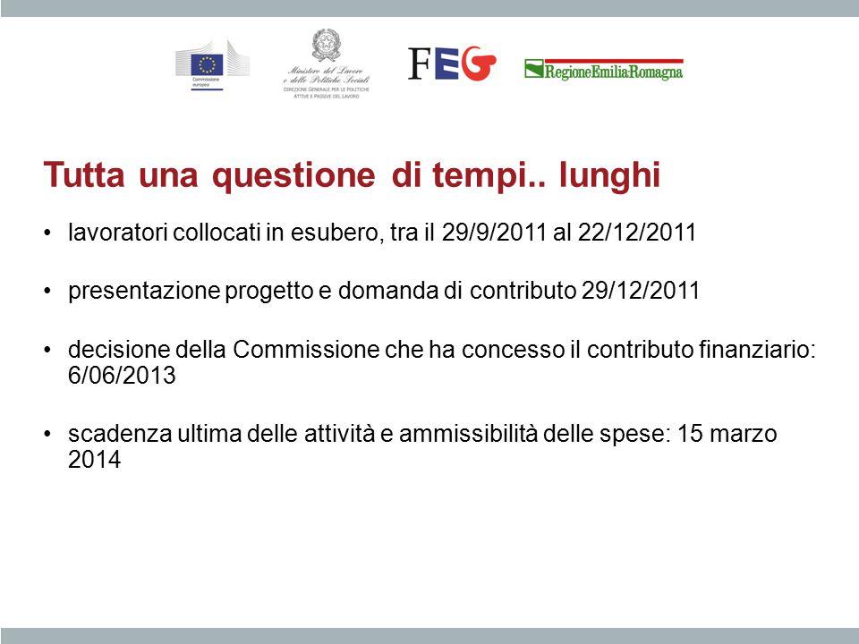 Tutta una questione di tempi.. lunghi lavoratori collocati in esubero, tra il 29/9/2011 al 22/12/2011 presentazione progetto e domanda di contributo 2