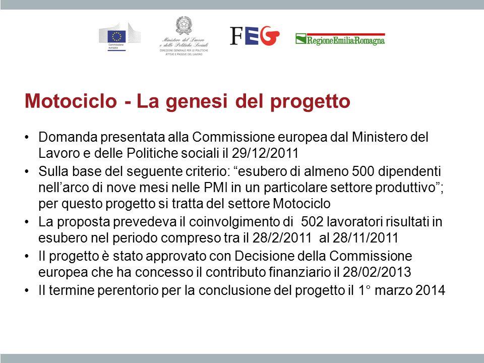 Motociclo - La genesi del progetto Domanda presentata alla Commissione europea dal Ministero del Lavoro e delle Politiche sociali il 29/12/2011 Sulla