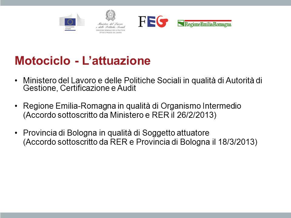 Motociclo - L'attuazione Ministero del Lavoro e delle Politiche Sociali in qualità di Autorità di Gestione, Certificazione e Audit Regione Emilia-Roma