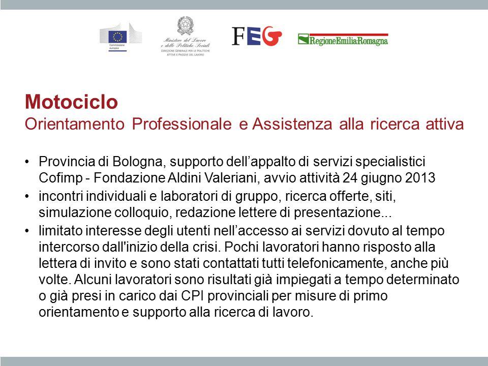 Motociclo Orientamento Professionale e Assistenza alla ricerca attiva Provincia di Bologna, supporto dell'appalto di servizi specialistici Cofimp - Fo