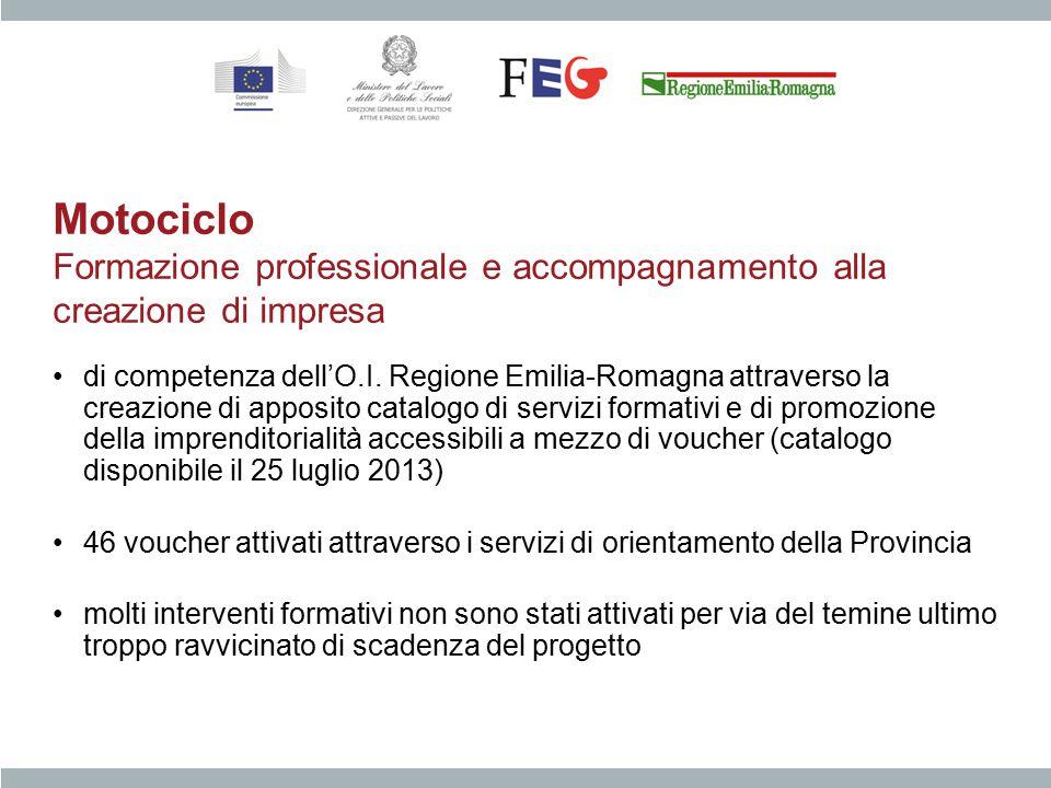 Motociclo Formazione professionale e accompagnamento alla creazione di impresa di competenza dell'O.I. Regione Emilia-Romagna attraverso la creazione