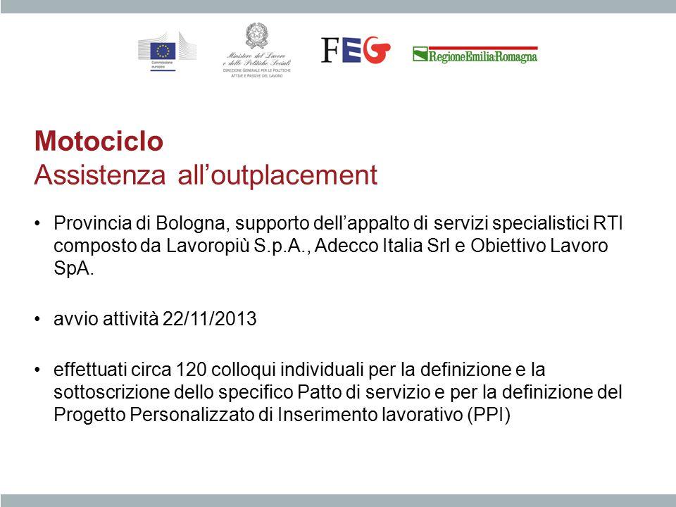 Motociclo Assistenza all'outplacement Provincia di Bologna, supporto dell'appalto di servizi specialistici RTI composto da Lavoropiù S.p.A., Adecco It