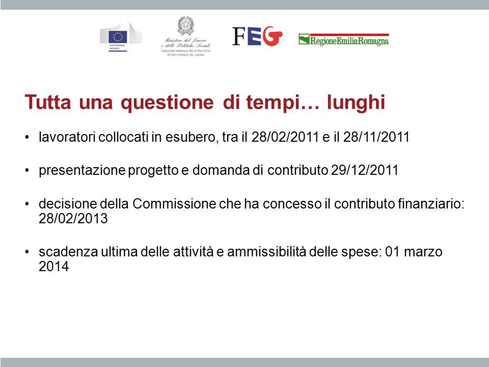 Tutta una questione di tempi… lunghi lavoratori collocati in esubero, tra il 28/02/2011 e il 28/11/2011 presentazione progetto e domanda di contributo