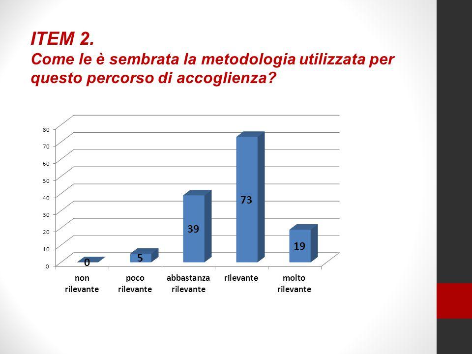 ITEM 2. Come le è sembrata la metodologia utilizzata per questo percorso di accoglienza?