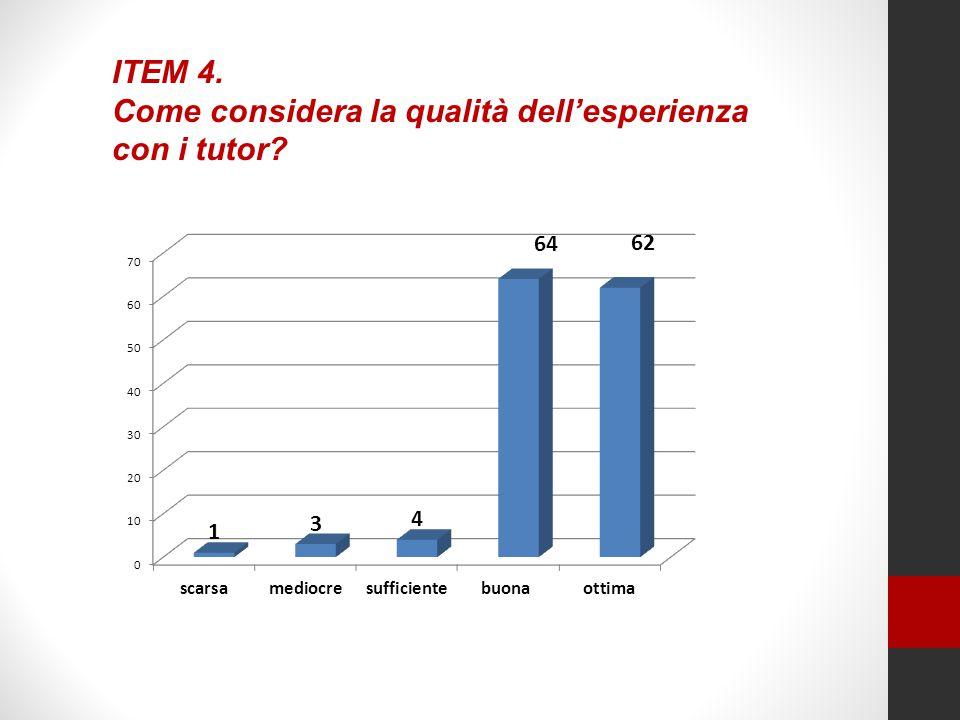 ITEM 4. Come considera la qualità dell'esperienza con i tutor?