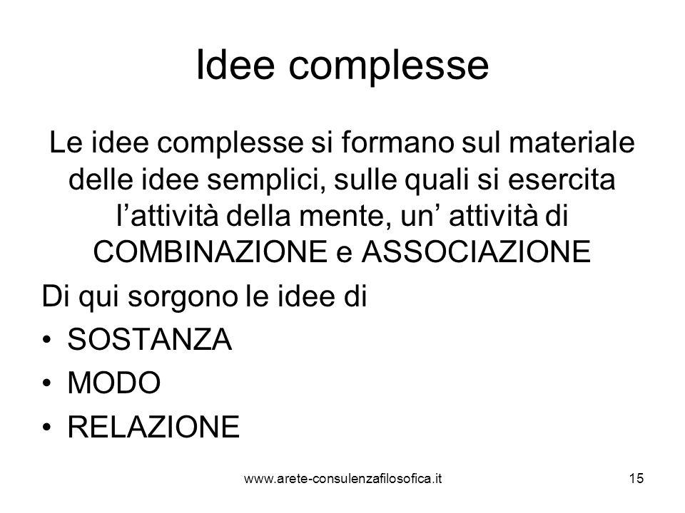 Idee complesse Le idee complesse si formano sul materiale delle idee semplici, sulle quali si esercita l'attività della mente, un' attività di COMBINA
