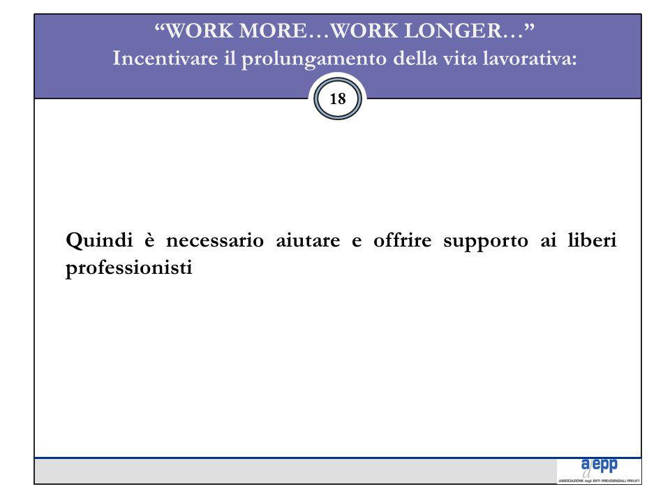 18 Quindi è necessario aiutare e offrire supporto ai liberi professionisti WORK MORE…WORK LONGER… Incentivare il prolungamento della vita lavorativa: