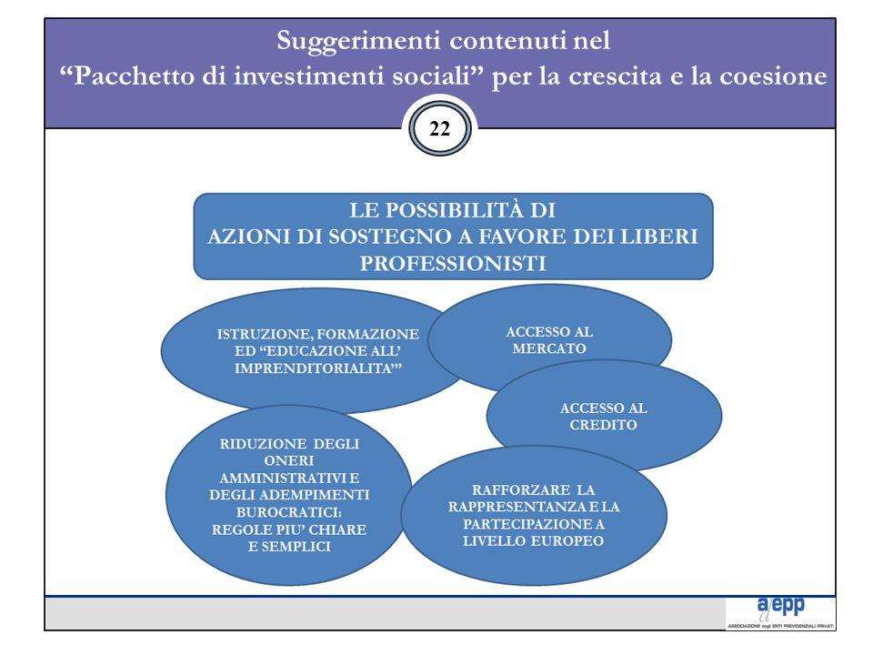 22 Suggerimenti contenuti nel Pacchetto di investimenti sociali per la crescita e la coesione