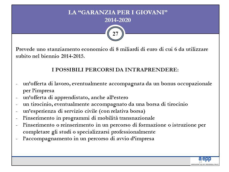 27 LA GARANZIA PER I GIOVANI 2014-2020 Prevede uno stanziamento economico di 8 miliardi di euro di cui 6 da utilizzare subito nel biennio 2014-2015.