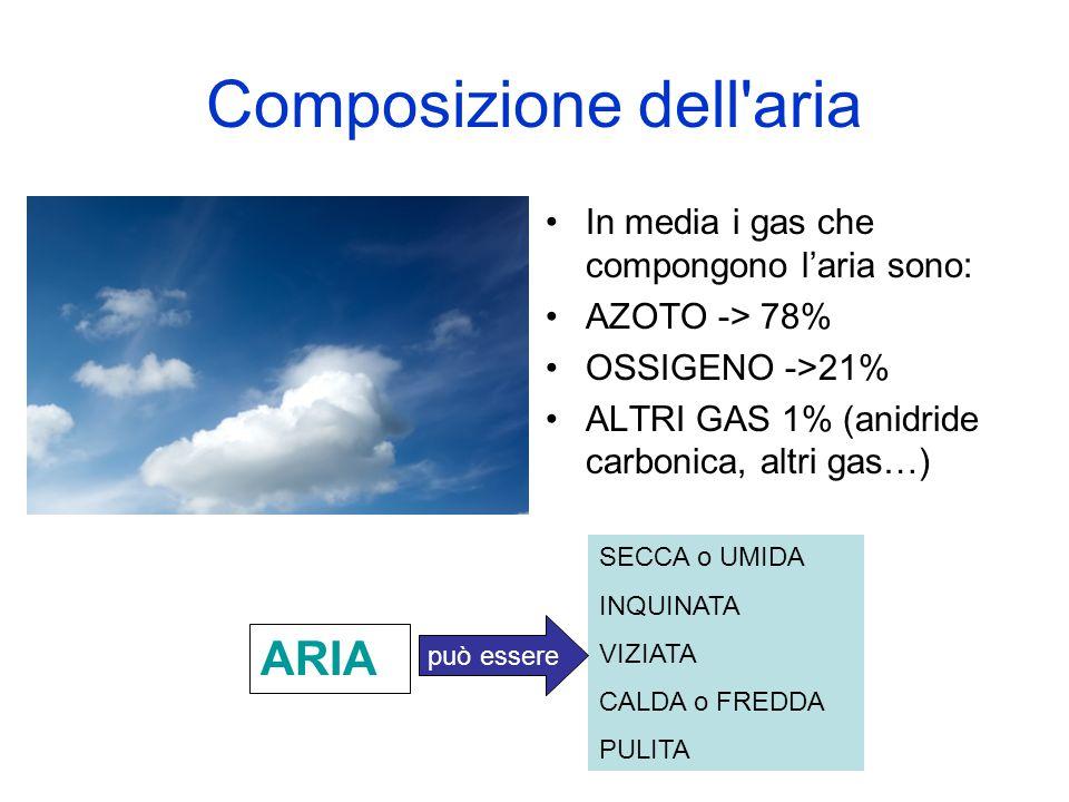 Composizione dell'aria In media i gas che compongono l'aria sono: AZOTO -> 78% OSSIGENO ->21% ALTRI GAS 1% (anidride carbonica, altri gas…) ARIA SECCA