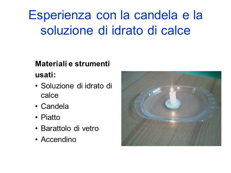 Esperienza con la candela e la soluzione di idrato di calce Materiali e strumenti usati: Soluzione di idrato di calce Candela Piatto Barattolo di vetr