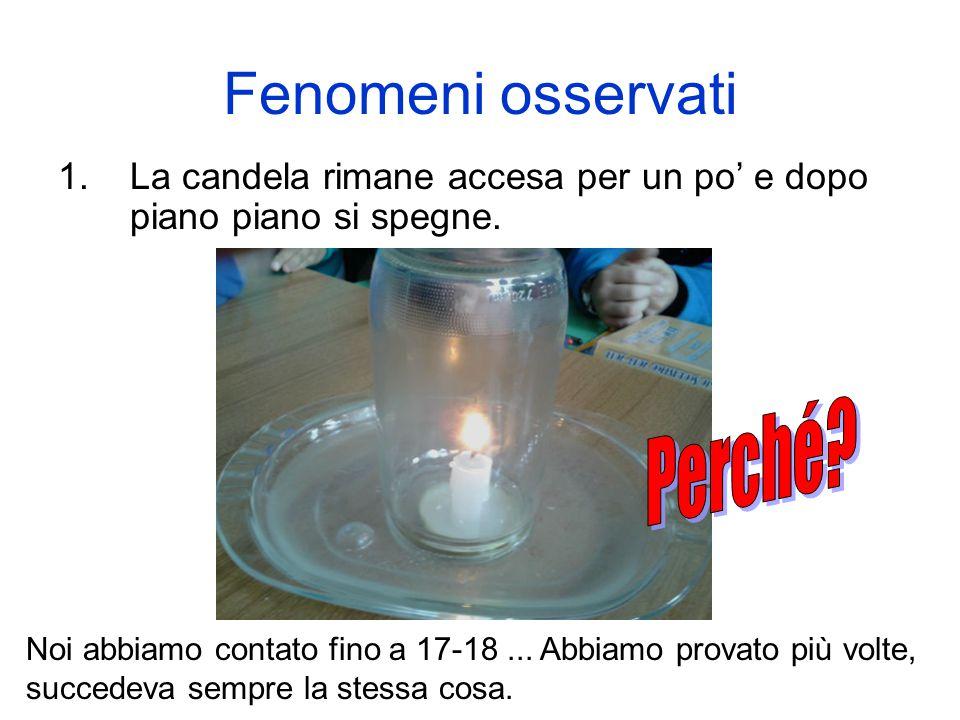 Fenomeni osservati 1.La candela rimane accesa per un po' e dopo piano piano si spegne. Noi abbiamo contato fino a 17-18... Abbiamo provato più volte,