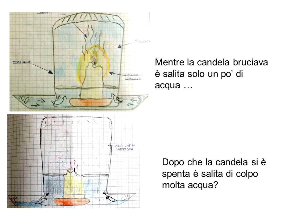 Mentre la candela bruciava è salita solo un po' di acqua … Dopo che la candela si è spenta è salita di colpo molta acqua?
