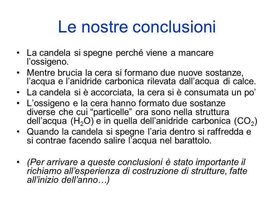 Le nostre conclusioni La candela si spegne perché viene a mancare l'ossigeno. Mentre brucia la cera si formano due nuove sostanze, l'acqua e l'anidrid