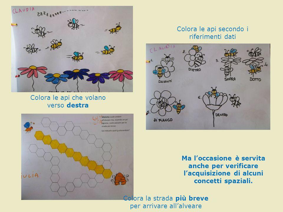 Le api ballerine Un'altra esperienza proposta riguarda la pratica delle api di comunicare eventuali pericoli alla colonia attraverso una danza: Mielina incontra una rana e subito comincia a danzarle intorno.