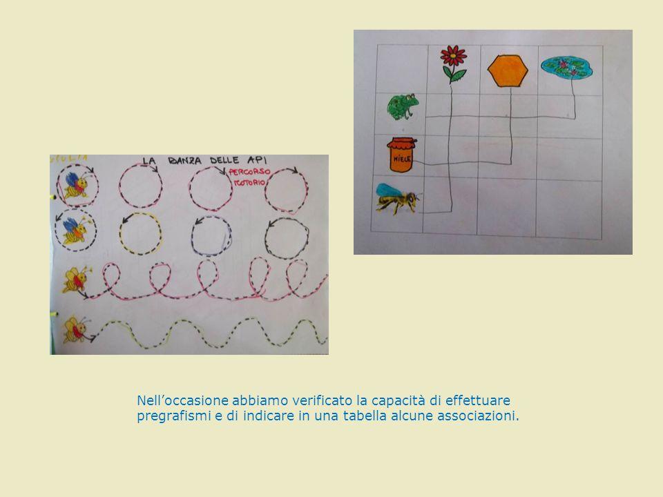 Nell'occasione abbiamo verificato la capacità di effettuare pregrafismi e di indicare in una tabella alcune associazioni.