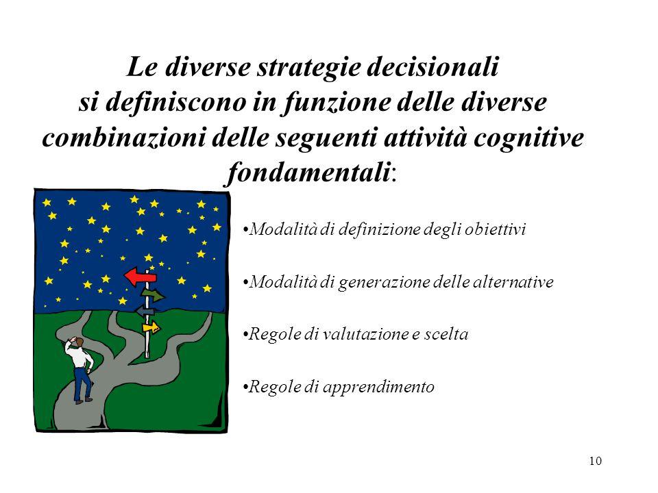 10 Le diverse strategie decisionali si definiscono in funzione delle diverse combinazioni delle seguenti attività cognitive fondamentali: Modalità di