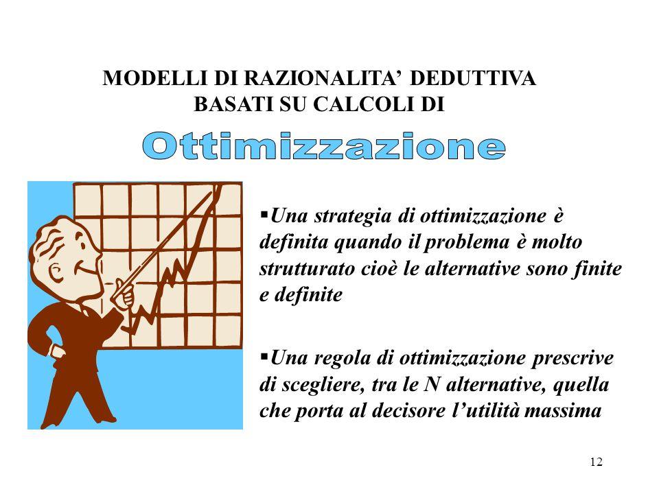 12  Una strategia di ottimizzazione è definita quando il problema è molto strutturato cioè le alternative sono finite e definite  Una regola di otti