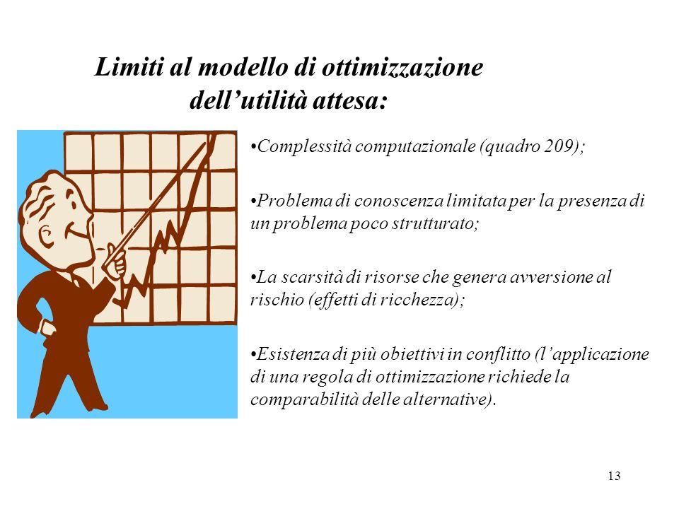 13 Limiti al modello di ottimizzazione dell'utilità attesa: Complessità computazionale (quadro 209); Problema di conoscenza limitata per la presenza d