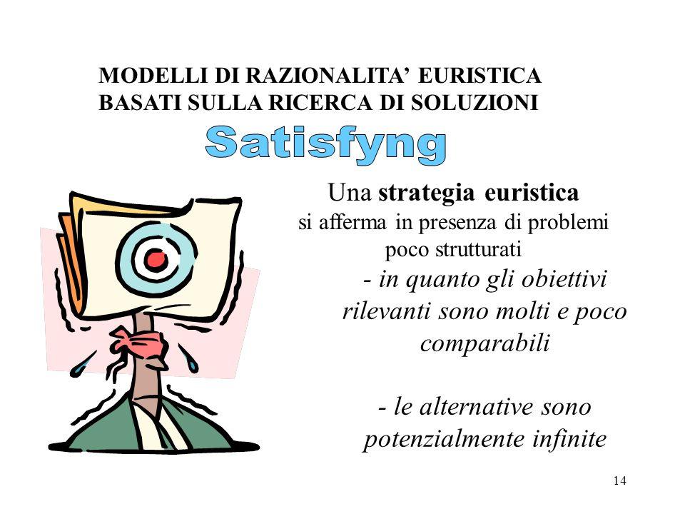14 - in quanto gli obiettivi rilevanti sono molti e poco comparabili - le alternative sono potenzialmente infinite Una strategia euristica si afferma