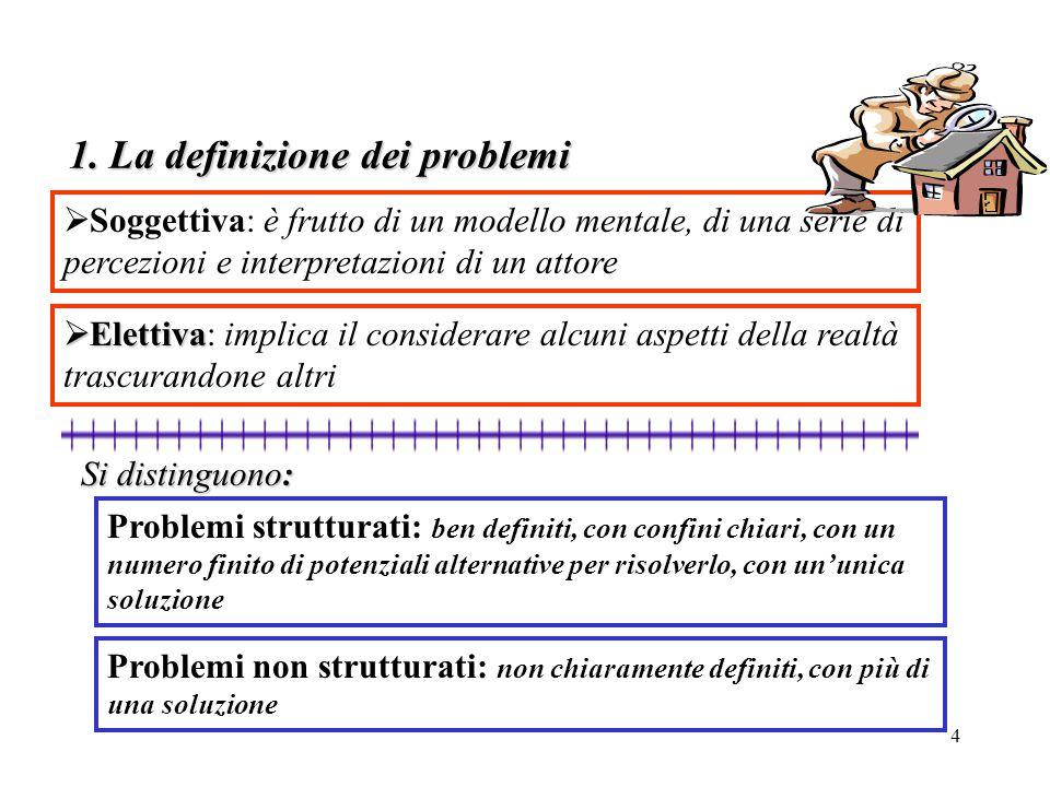 4 1. La definizione dei problemi  Soggettiva: è frutto di un modello mentale, di una serie di percezioni e interpretazioni di un attore  Elettiva 
