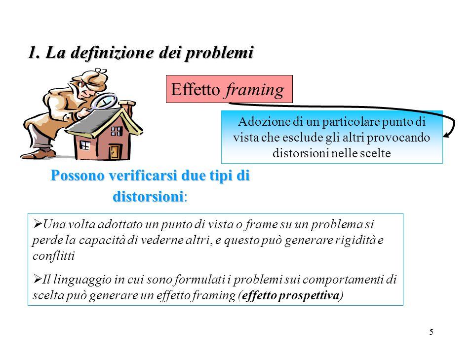 5 Possono verificarsi due tipi di distorsioni Possono verificarsi due tipi di distorsioni: Effetto framing  Una volta adottato un punto di vista o fr