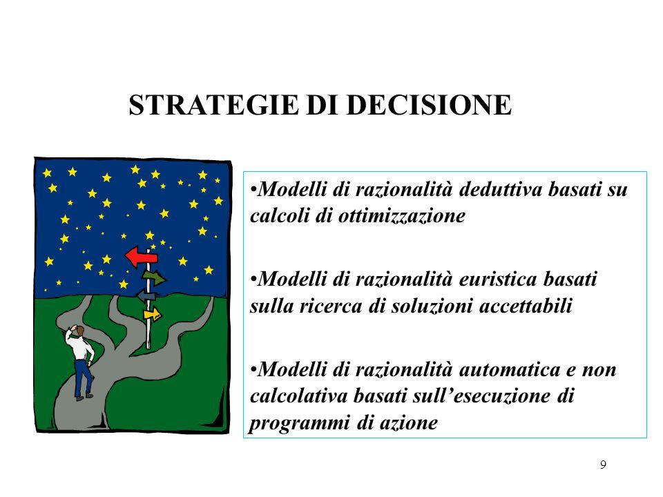 10 Le diverse strategie decisionali si definiscono in funzione delle diverse combinazioni delle seguenti attività cognitive fondamentali: Modalità di definizione degli obiettivi Modalità di generazione delle alternative Regole di valutazione e scelta Regole di apprendimento