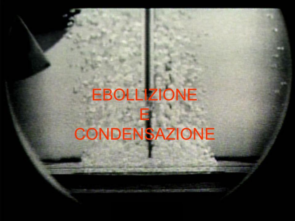 EBOLLIZIONE Correlazioni di scambio termico 1.Microconvezione per la crescita e il distacco delle bolle: quando la bolla si distacca dalla parete, porta con sé un po' di fluido che viene sostituito da nuovo fluido freddo.