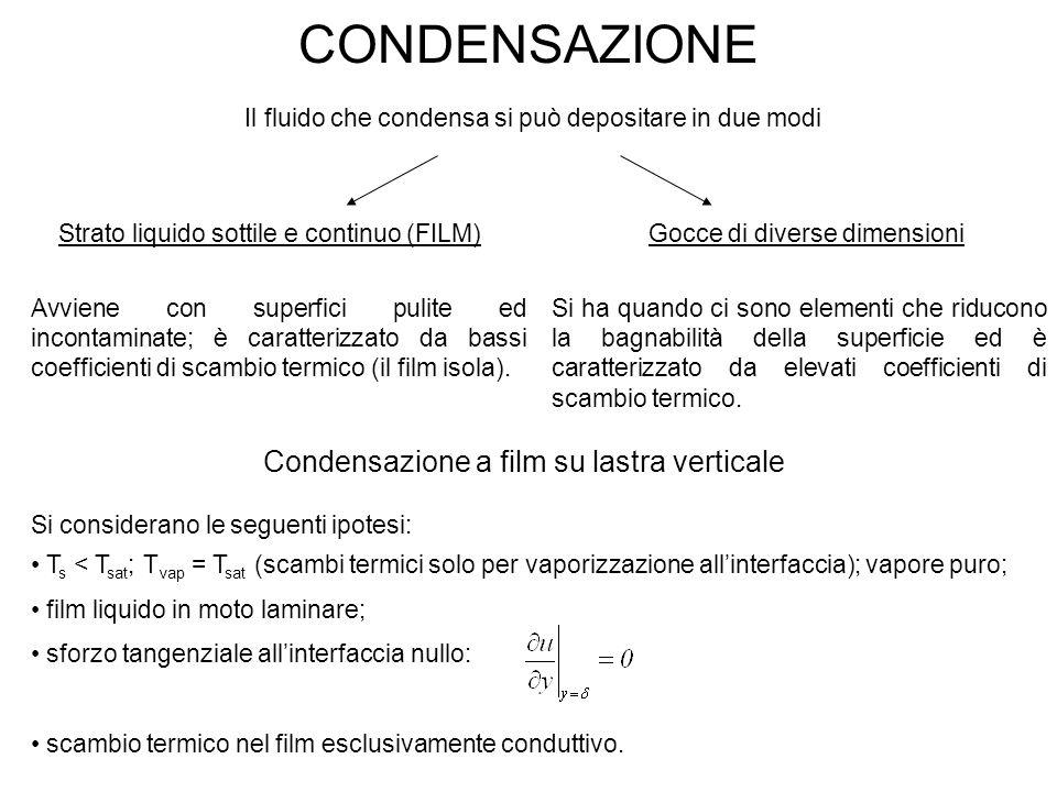 CONDENSAZIONE Il fluido che condensa si può depositare in due modi Strato liquido sottile e continuo (FILM)Gocce di diverse dimensioni Avviene con sup