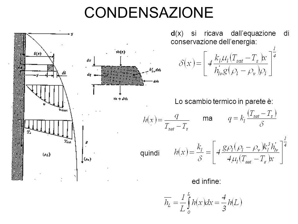 CONDENSAZIONE d(x) si ricava dall'equazione di conservazione dell'energia: Lo scambio termico in parete è: ma quindi ed infine: