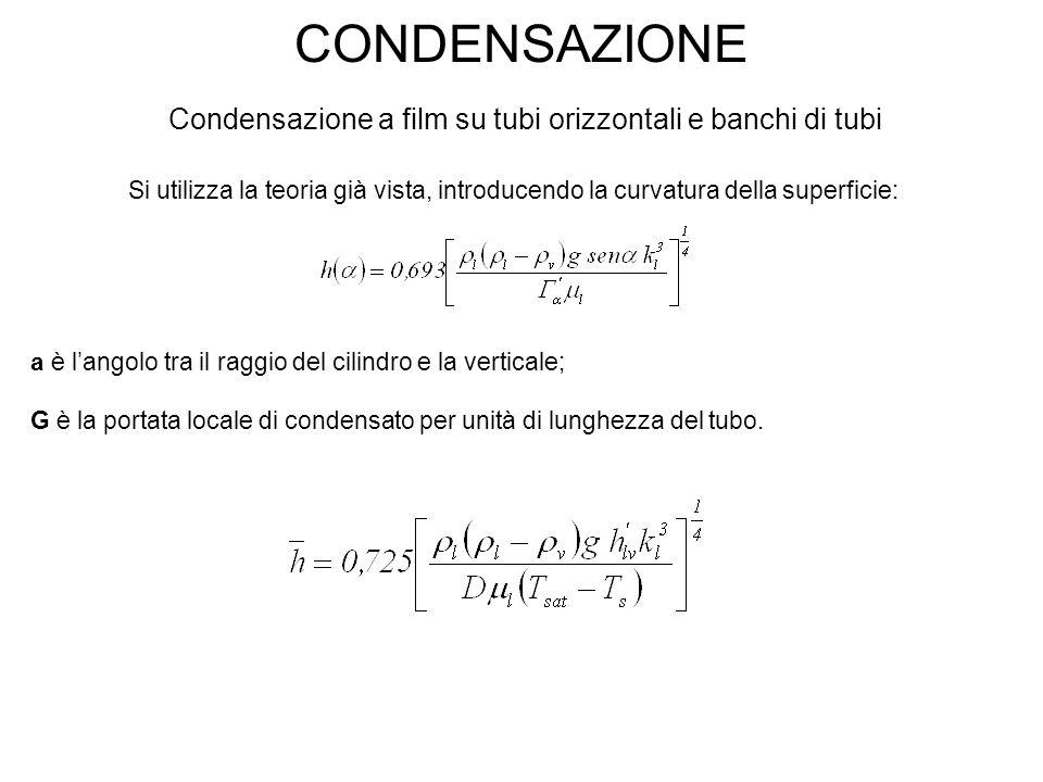 CONDENSAZIONE Condensazione a film su tubi orizzontali e banchi di tubi Si utilizza la teoria già vista, introducendo la curvatura della superficie: a