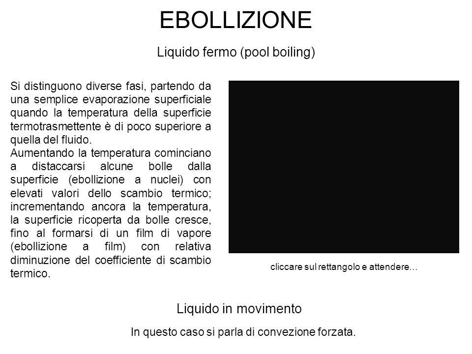 EBOLLIZIONE Liquido fermo (pool boiling) In questo caso si parla di convezione forzata. cliccare sul rettangolo e attendere… Liquido in movimento Si d