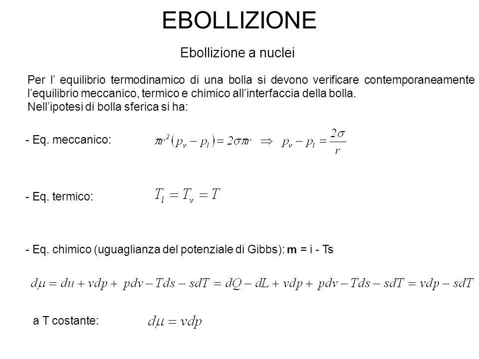 EBOLLIZIONE Ebollizione a nuclei Per l' equilibrio termodinamico di una bolla si devono verificare contemporaneamente l'equilibrio meccanico, termico