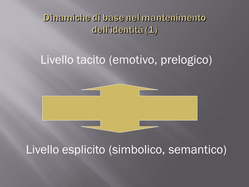 Livello tacito (emotivo, prelogico) Livello esplicito (simbolico, semantico)
