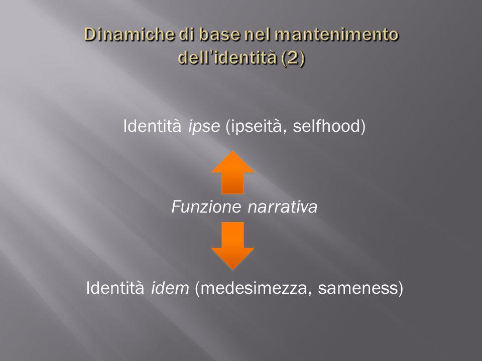 Identità ipse (ipseità, selfhood) Funzione narrativa Identità idem (medesimezza, sameness)