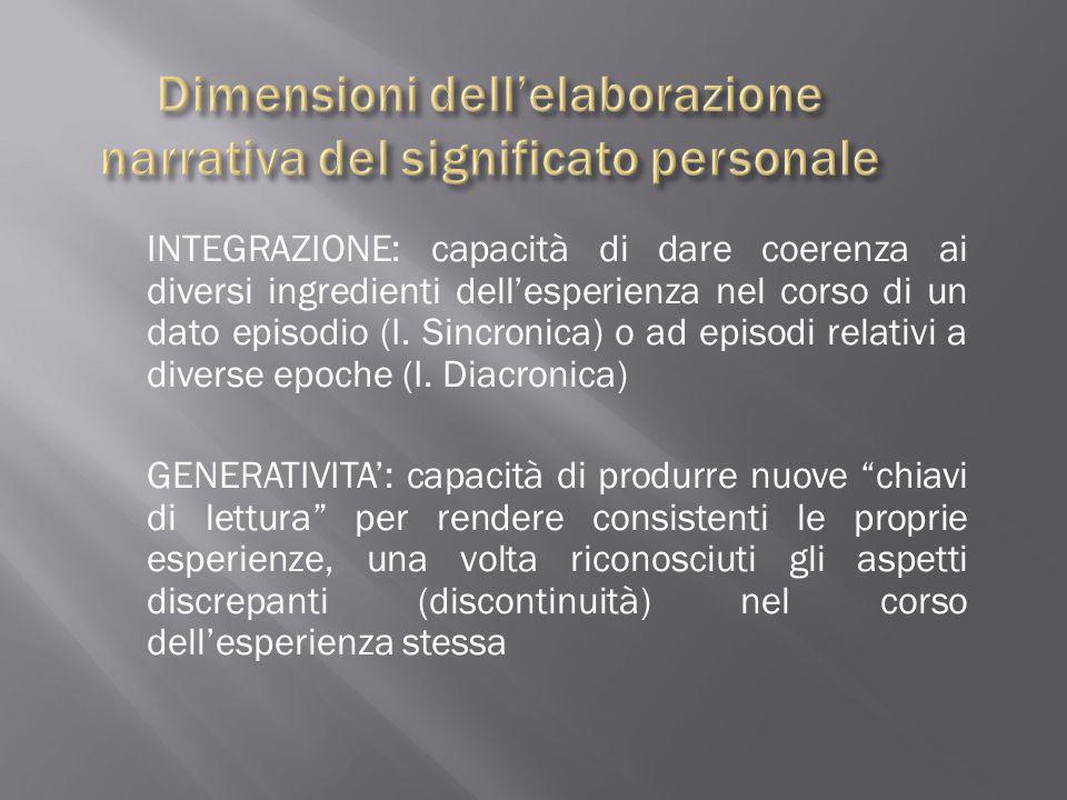 INTEGRAZIONE: capacità di dare coerenza ai diversi ingredienti dell'esperienza nel corso di un dato episodio (I. Sincronica) o ad episodi relativi a d