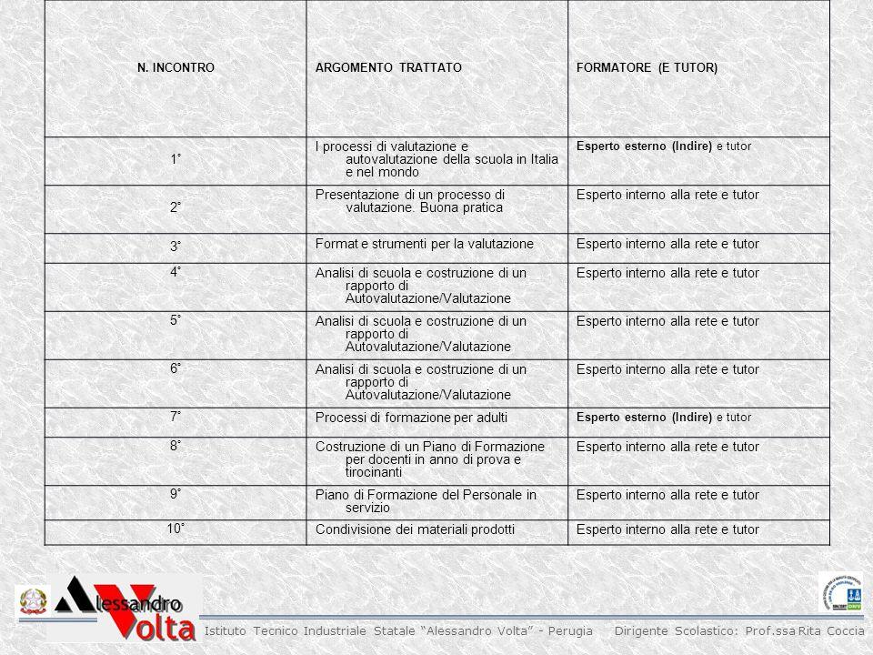"""Dirigente Scolastico: Prof.ssa Rita Coccia Istituto Tecnico Industriale Statale """"Alessandro Volta"""" - Perugia N. INCONTRO ARGOMENTO TRATTATO FORMATORE"""
