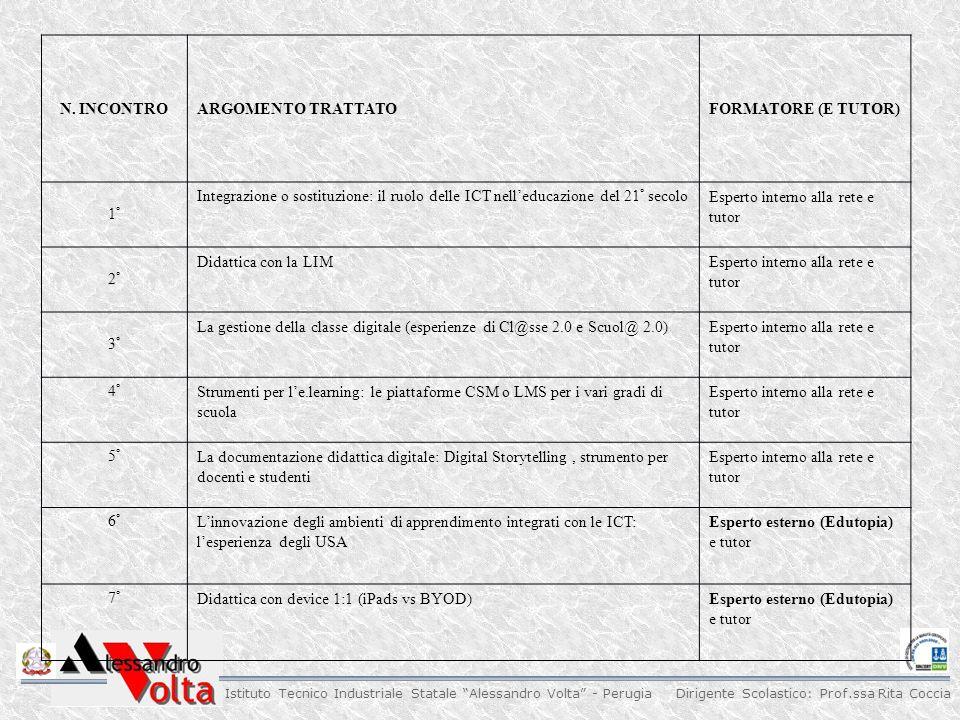 """Dirigente Scolastico: Prof.ssa Rita Coccia Istituto Tecnico Industriale Statale """"Alessandro Volta"""" - Perugia N. INCONTROARGOMENTO TRATTATOFORMATORE (E"""