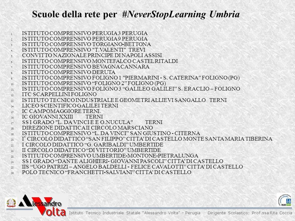 """Dirigente Scolastico: Prof.ssa Rita Coccia Istituto Tecnico Industriale Statale """"Alessandro Volta"""" - Perugia 1. ISTITUTO COMPRENSIVO PERUGIA 3 PERUGIA"""